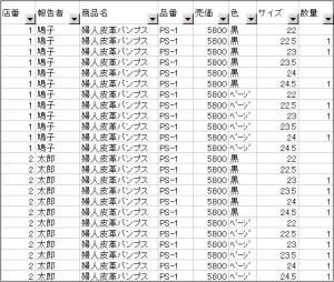 SKU移動data